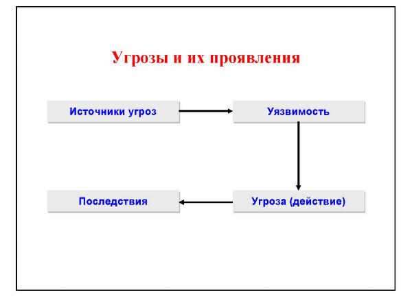 Основой информационной безопасности любой организации является политика безопасности